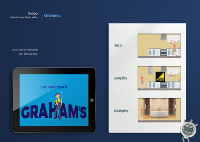 Video animation - Grahams